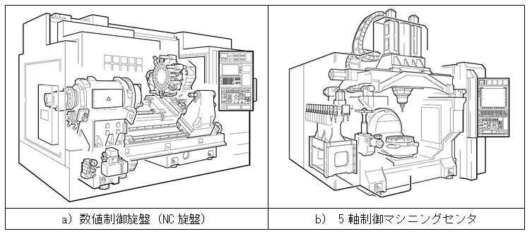 工作機械の図