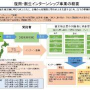20210327_gaiyou1.JPG